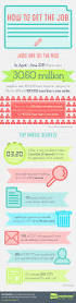 How To Write A Resume For Part Time Job by Best 25 Job Seekers Ideas On Pinterest Job Search Tips Resume