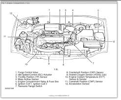 fuel pump pressure engine mechanical problem 2002 hyundai accent