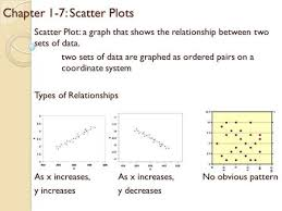 scatter plots by irma crespo ppt video online download