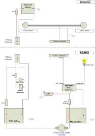 3m opti wiring diagram diagram wiring diagrams for diy car repairs