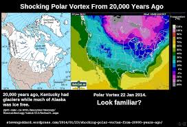 map of america 20000 years ago when did global warming begin watts up with that