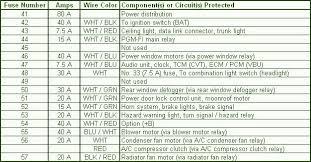 honda del sol fuse diagram honda wiring diagram instructions