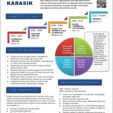 samples infographic resume jason sample after cover letter