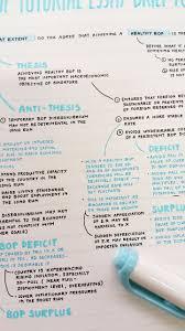 759 best study inspiration u0026 pretty notes images on pinterest