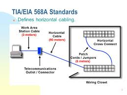 wiring diagram tia eia 568a wiring diagram network devices and