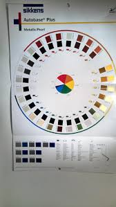 color match auto paint southern auto paint supply color matching