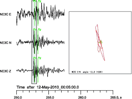 Rough Order Of Magnitude Estimate Template by Evaluation Of A Seismic Event 12 May 2010 In North Korea