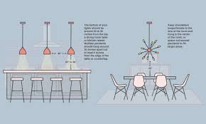 what height to hang cabinets how to hang a chandelier at the height overstock