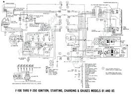 1997 ford truck radio wiring diagram stereo forums name views