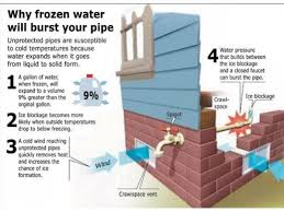 Faucet Pipes How To Prevent Your Pipes From Freezing As Temps Drop Annapolis