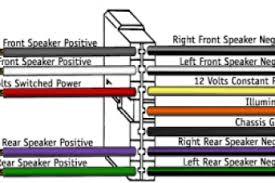 car stereo wiring diagram kenwood wiring diagram