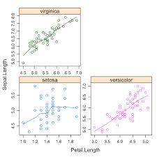 lattice graphs easy guides wiki sthda