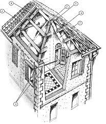 tetto padiglione il muratore