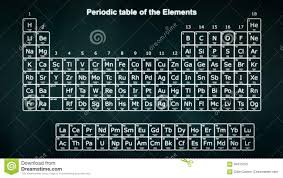 modern table of elements complete periodic table of the elements stock illustration image