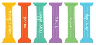Pillars Curriculum Six Pillars Of Character Crown Preschool