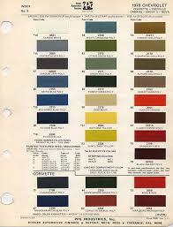 correct dash metal color for fathom blue u002770 chevy nova forum