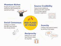Six Flags Investors How To Spot The Red Flags Of Fraud Save And Invest