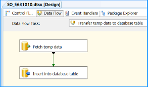 Missing Man Table Script How To Create A Temporary Table In Ssis Control Flow Task And Then