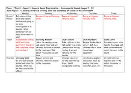 letters and sounds phase 1 planning 7 weeks of planning by