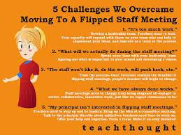 mitarbeitergespräche vorlagen image result for staff meeting agenda template