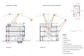 trellis plan house 1 2 george town chennai