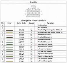 2005 dodge ram 1500 infinity wiring diagram wiring diagram and