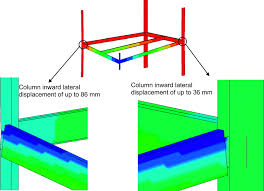robustness of composite floor systems with shear connections