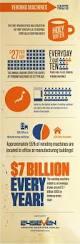 27 best infographics images on pinterest social media marketing