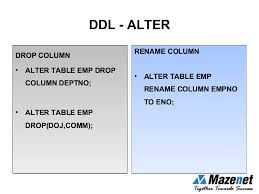 Alter Table Drop Column Oracle Introduction To Sql Commands Mazenet Solution