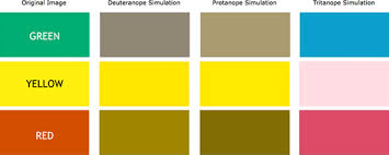 Color Blind Prank Yellow Green Color Blind Periodic Tables