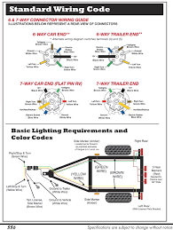 wiring diagram wiring diagram for 7 pin rv plug trailer with
