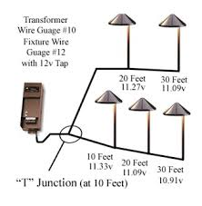 how to install low voltage lighting how install low voltage landscape lights lighting and layout central