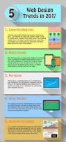 web designing trends 2017 u2013 top ten soft