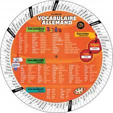 vocabulaire cuisine allemand la roue du vocabulaire allemand les éditions rdl