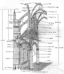 a beginner u0027s illustrated guide of gothic architecture