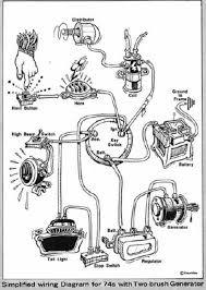 ironhead 1972 xlch rigid frame wiring diagram the sportster and