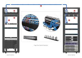 cable management solutions in data center and telecommunication