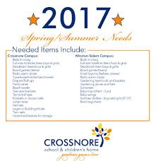Girls Bed In A Bag Full Size by Crossnore Is In Need Of Your Donations Goblueridge