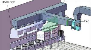 Kitchen Exhaust System Design Kitchen Commercial Ventilation Design And Decor Exhaust