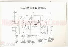 kazuma 50cc atv wiring diagram 110 cc atv electrical diagram