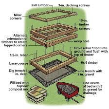 Raised Beds For Gardening Fabulous Raised Garden Bed Blueprints Raised Garden Beds Sherrie