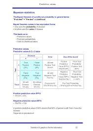 statistics u0026 graphics for the laboratory ppt download