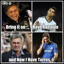 Cristiano Ronaldo Meme - 10 best cristiano ronaldo images on pinterest football memes