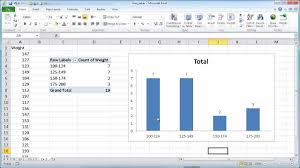 what is a frequency table create a frequency table and chart youtube