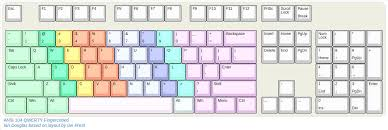 keyboard layout ansi keyboard design com a feast for the fingers