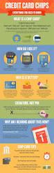 best 25 idbi bank ideas on pinterest online loan lenders best
