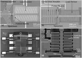 a review of microelectromechanical systems for nanoscale