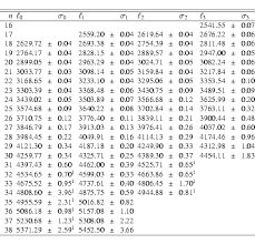 frequency table in r img114 gif