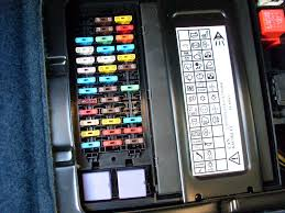 fuse box order fuse box terminals uk uk delivery on fuse box