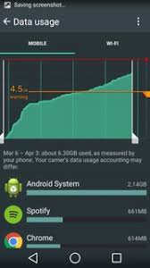 android data usage 4 4 kitkat how to troubleshoot android system data usage